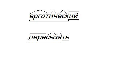 Проверьте, пожалуйста Лексикология, морфемика и словообр. - рус.jpg